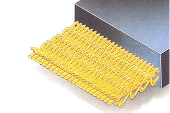 Aramid Conveyor Belt
